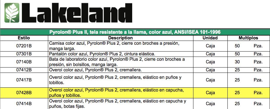 Pyrolon Plus 2 Lakeland